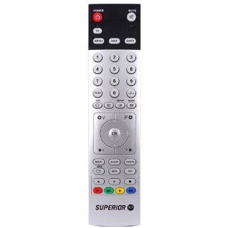 Replacement DVD/HDD Remote Control for NORTEK