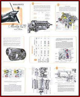 ROLLS ROYCE MERLIN 620 GENERAL INFORMATION MANUAL