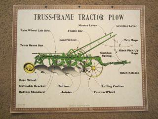 1930s John Deere Truss Frame Tractor Plow 12A Combine Training Chart