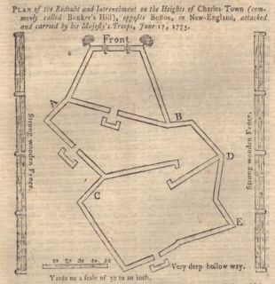 The Gentlemans Magazine September 1775 Bunker Hill Fortifications