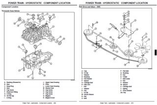 Schematic Diagram For A John Deere 320