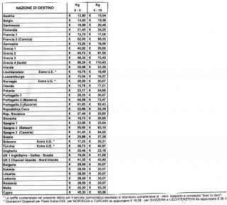 ISOLE MINORI (ELBA,ISCHIA,MADDALENA,EOLIE,ECC)IL COSTO è DI 20 EURO
