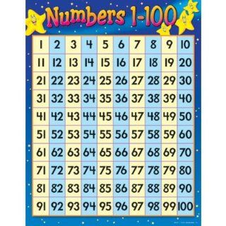 Numbers 1 100 Chart; 17 x 22; no. T 38012: Office Products