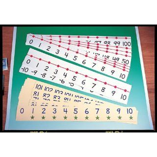 Classroom Number Line Ideal School Supply 9781564517760