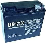 Lee Iacocca E Bike Electric Bicycle Battery