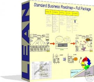Lean Manufacturing Six Sigma Full Package Step Guide